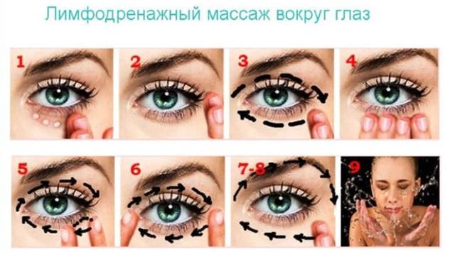Быстрое избавление от синяка под глазом