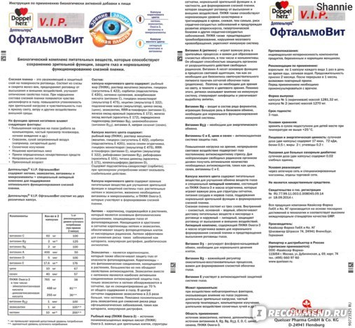 Офтальмовит витамины для глаз - инструкция, цена, отзывы