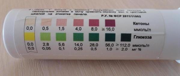 Кетоновые полоски для определения ацетона в моче: где купить, цена, инструкция