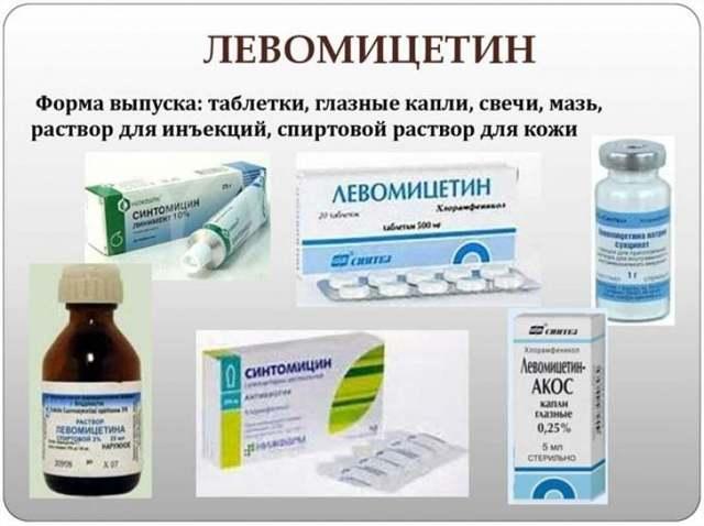 Левомицетин от конъюнктивита