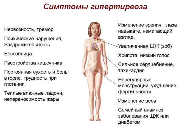 Мадароз - что это, причины, диагностика, лечение, последствия